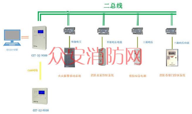海湾gst-dj-n500消防设备电源状态监控器接线图