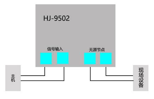 三,松江云安hj-9502输入模块监视模块常规接线图