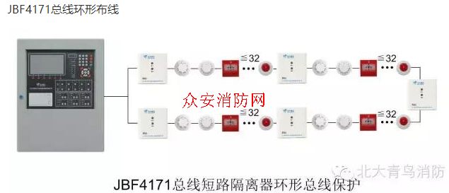 北大青鸟jbf-4171隔离模块隔离器