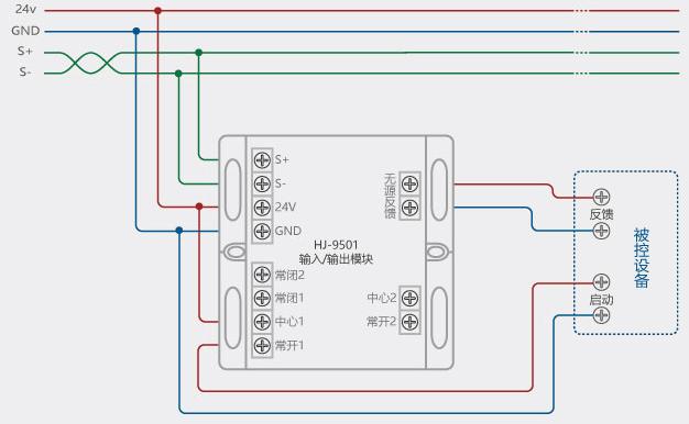 松江云安hj-9501输入输出模块控制模块接线示意图