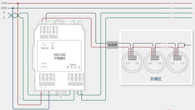 """西门子FDCI183中继模块 一、特点: • 满足国家标准 GB16806-2006 """"消防联动控制系统""""; • 1 路输入,用于连接非编址探测器 - 非编址感烟/感温探测器:32 个 - 线性光束感烟探测器:1 个 - 防爆型感烟/感温探测器:25 个 - 防爆型火熖探测器:5 个 • 通过安全隔离栅,可连接本质安全型防爆探测器; 二、表面安装: 1."""