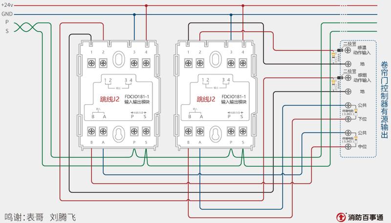 西门子SM1223输入输出模块 在工业高速发展的今天,为提高生产制造的节拍,保证生产线各环节的协调与合理利用,同时也减少人力成本,打造现代化生产线已成为当务之急。本文以江铃涂装车间机运为例,讲述如何以PLC为核心,实现机运自动化以及需要注意的要点。 涂装机运始于焊装出口,途径电泳、烘干,烘干之后更换吊具,打密封胶,再换回滑撬运输进入面漆、打蜡等工艺,其中各个工艺环节设立外观检查与返修循环,后换撬进入总装结束。 要保证整个系统的安全性,首先在各个工艺链的出入口
