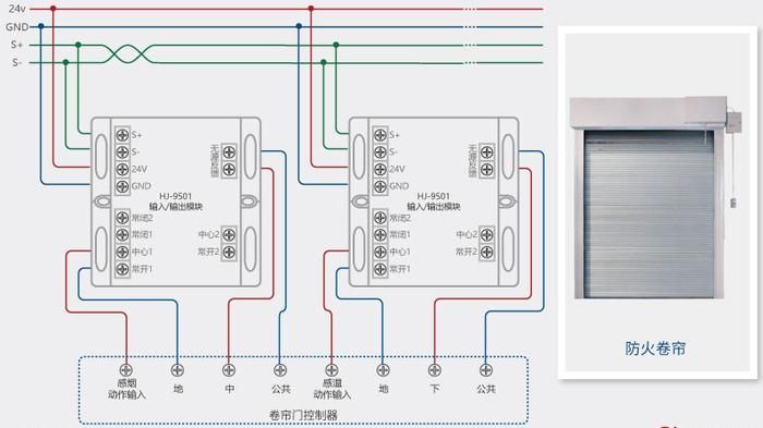 此价格为网络参考价,具体成交价请电话咨询,价格很美丽。   一,松江云安HJ-9501输入输出模块控制模块产品特性描述   1.外形尺寸为86mm*86mm*30mm;   2.外壳材质为塑料;   3.具有一个输入动作指示灯,正常监视状态时不点亮,输入动作时红色常亮;具有一个输出动作指示灯,正常监视状态时红色闪亮,输出动作时红色常亮;   4.