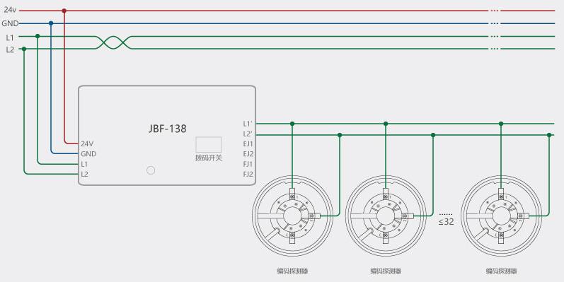 北大青鸟jbf-138中继模块(扩容模块)常规接线图